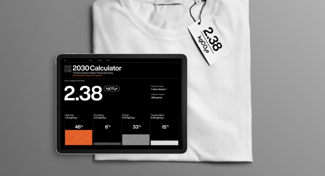 Il 2030 Calculator di Doconomy