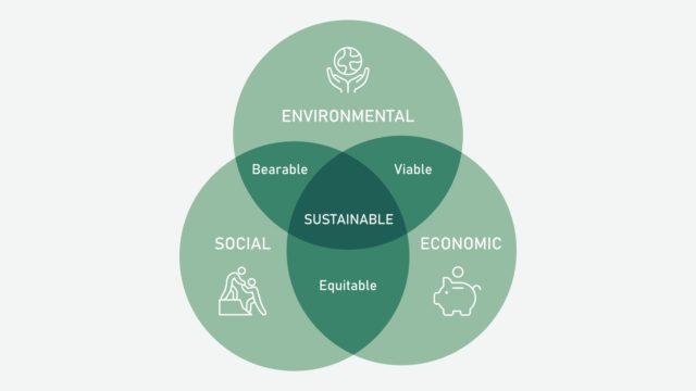 servitizzazione sostenibilità