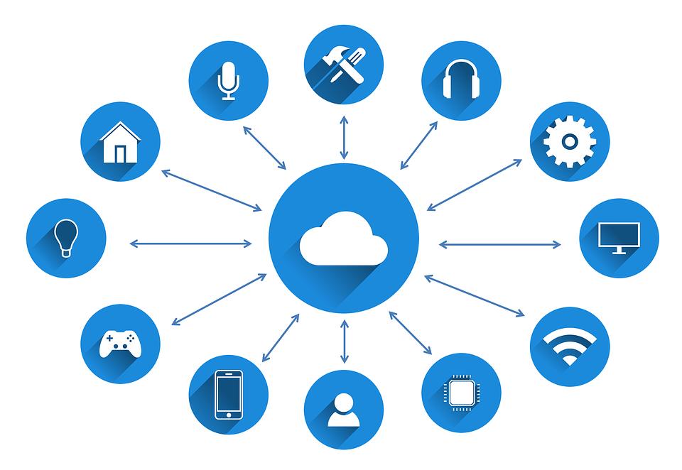 Iot, Internet Delle Cose, Rete, Il Cloud Computing