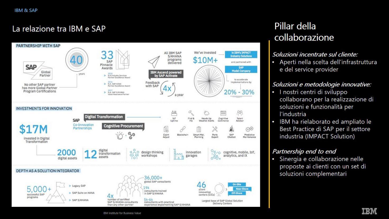 IBM-SAP 1