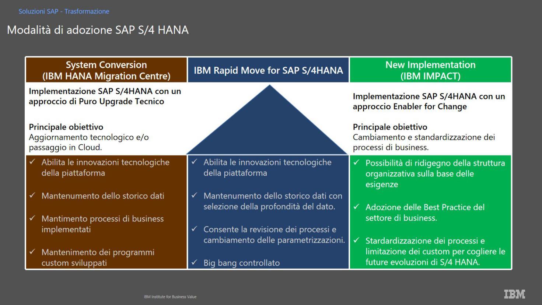 IBM-SAP 2